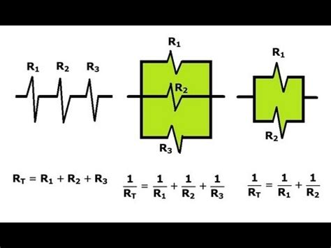 resistors in series and parallel as physics physics resistors in series and parallel 1 of 5