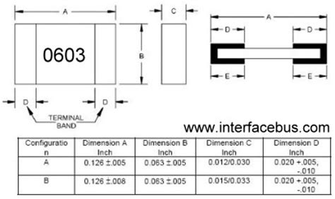 0603 resistor pad dimensions 0805 resistor dimensions related keywords suggestions 0805 resistor dimensions