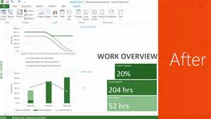 ms project report templates microsoft project 2013 project assistants