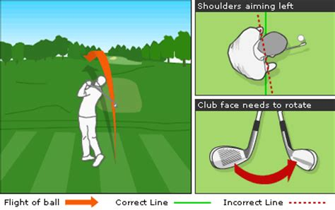 golf swing push or pull bbc sport golf skills get rid of the pull shot