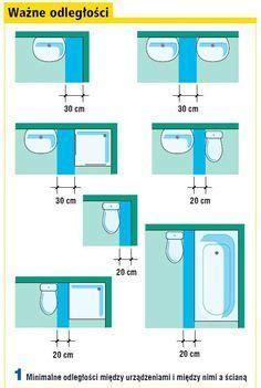 bidet z prysznicem small bathroom floor plans 3 option best for small space