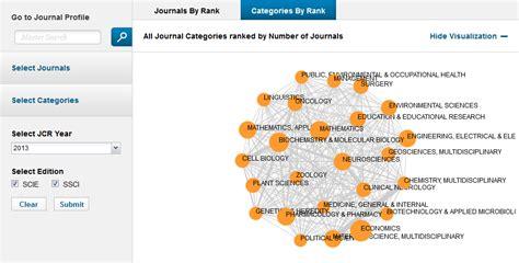 banche dati unimi sistema bibliotecario di ateneo news precedenti