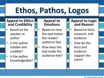 How To Use Ethos Pathos And Logos In An Essay by Ethos Pathos Logos And Argumentative And Persuasive Writing Strategies