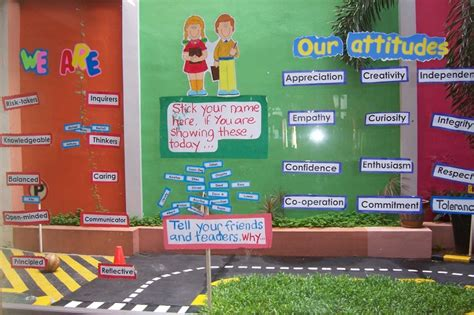 ib themes kindergarten 1000 images about ib pyp learner attitudes on pinterest