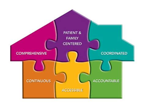 Oregon Home Care Commission by La Familia Center Santa Fe Nm