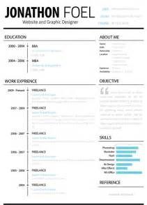 federal resume format 2015 1