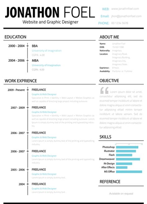 Resume Writing Tips Buzzfeed 21 Free R 233 Sum 233 Designs Every Needs