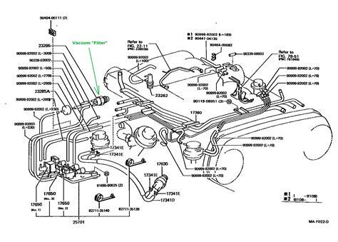 valve vacuum diagram idle air valve location wiring harness diagram