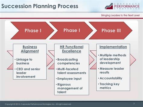 successful succession planning