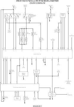 repair guides wiring diagrams wiring diagrams autozonecom