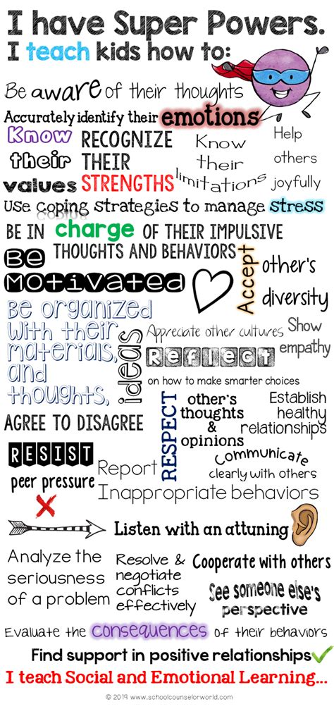 Social And Emotional Lessons For Grades K 6 Life Skills