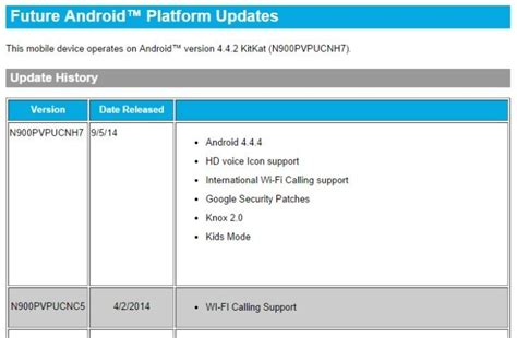 sprint android update galaxy note 3 android 4 4 4 update imminent for sprint phonesreviews uk mobiles apps
