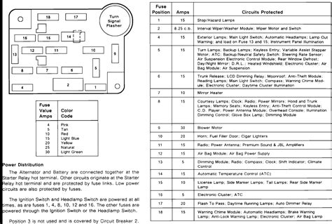 lincoln continental fuse box wiring diagram schemes