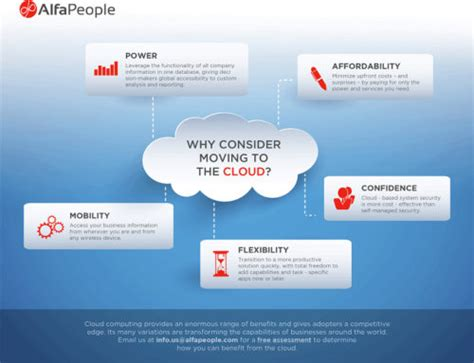 Why Do Many Consider Cloud by Infographic 5 Benefits Of Iot For Retail Alfapeople Us
