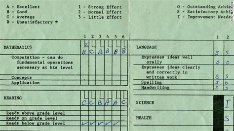 Bc Report Card Letter Grades Why Some Schools Are Ditching Traditional Report Cards Cnn