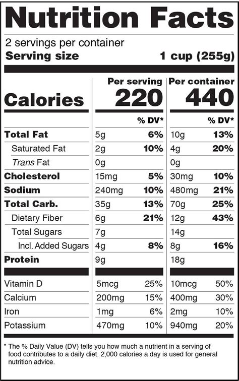 nutrition food labels   means   vitamedica