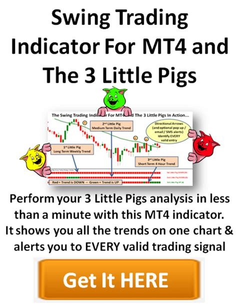 swing trading indicators mt4 3 little pigs forex review forex margin accounts explained