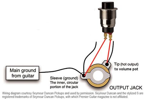 the in stratocaster kill switch part ii