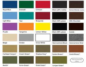 powder coat colors neiltortorella com