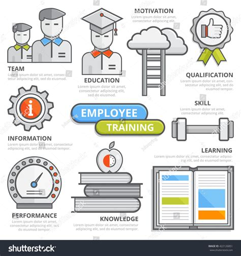 design concept training employee training design concept team education stock