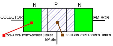 transistor fet como funciona electronica