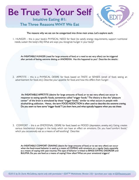 edit blog eating disorder training certification
