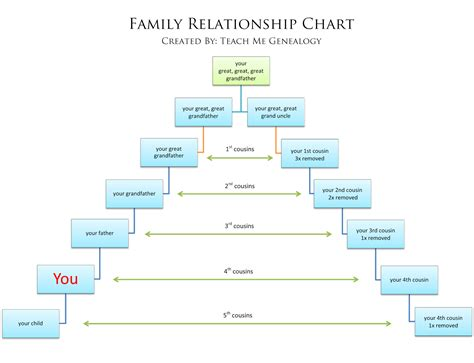 family relationship chart hot girls wallpaper