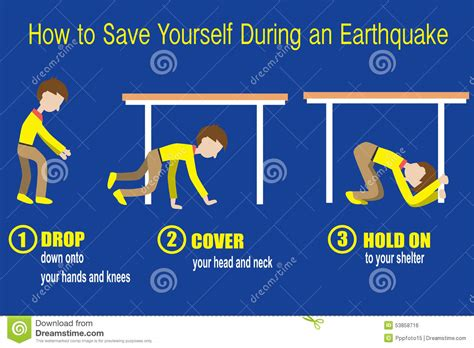 earthquake warning how to safe yourself from the earthquake stock vector