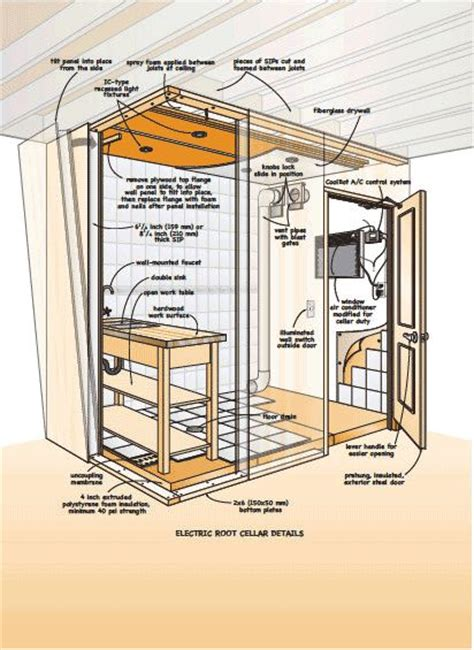 how to build a cold room in your basement 17 best ideas about root cellar plans on white cellar furniture cellar ideas and