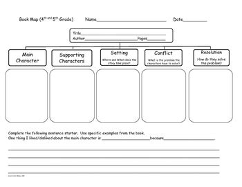 story map graphic organizer by lindsay daudelin tpt