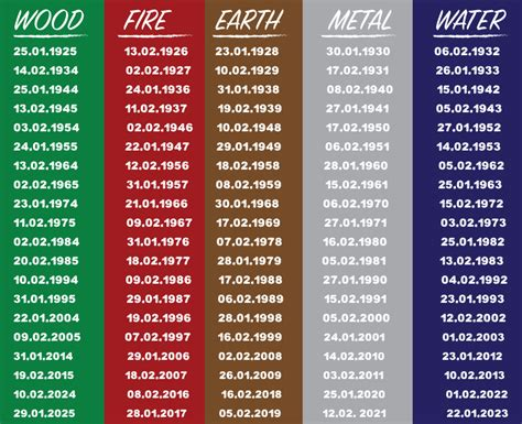 feng shui color chart how to master the feng shui basics