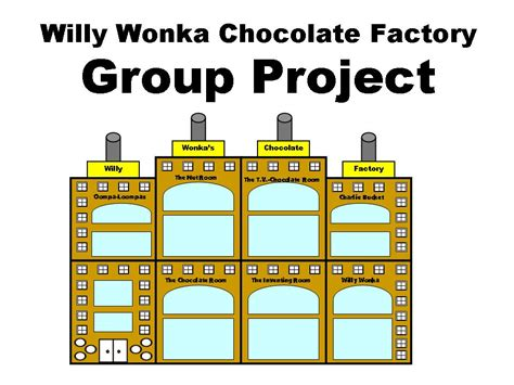 willy wonka s chocolate factory group project other