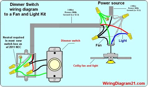 fan light dimmer switch ceiling fan wiring diagram light switch house electrical