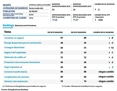 tabla retencion en la fuente 2016 colombia esscribdcom cuadro de retencion en la fuente del 2016 colombia