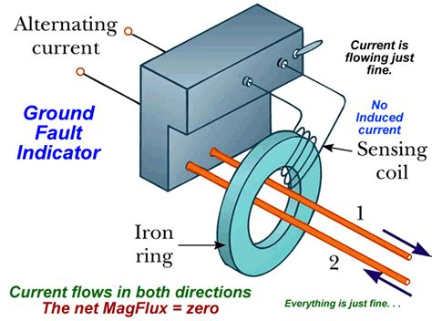 electromagnetic induction walter lewin faradays