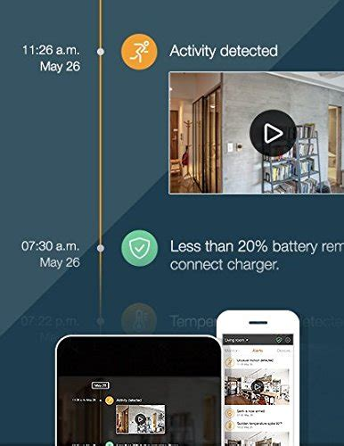 sentri all in one home monitoring pearl white