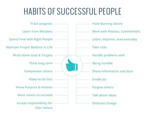 married for a purpose new habits of thinking for a higher way of living 52 weekly devotions for couples books successful vs unsuccessful the habits that
