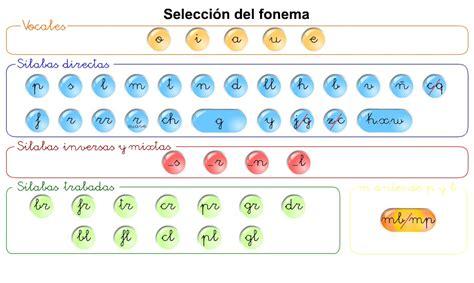 turno anses para ptesentar foemulario ps 1 47 formulario 1 47 de anses formulario 1 47 de anses