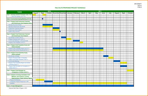 template for a schedule excel project schedule template schedule template free
