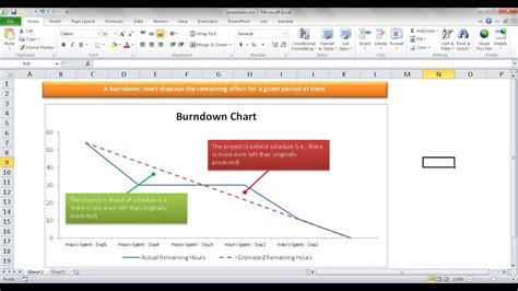download a sample microsoft project construction schedule b4ubuild com
