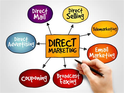 best direct marketing tips for the best direct marketing caigns