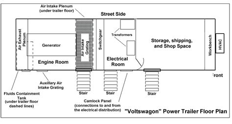 room layout generator home design generator and power distribution trailer