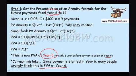 Mba Bullshit Cok by Present Value Of A Delayed Annuity Preview At