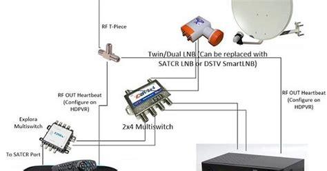 dstv dual view installation diagram multichoice dstv xtraview decoder installation for explora