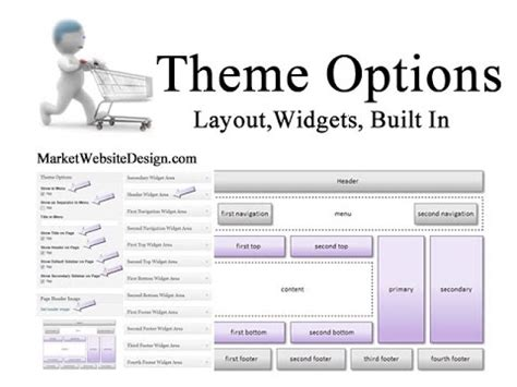 layout inside wordpress theme options layout widgets inside look wordpress