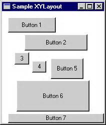 Java Xylayout | implementing java swing user interfaces
