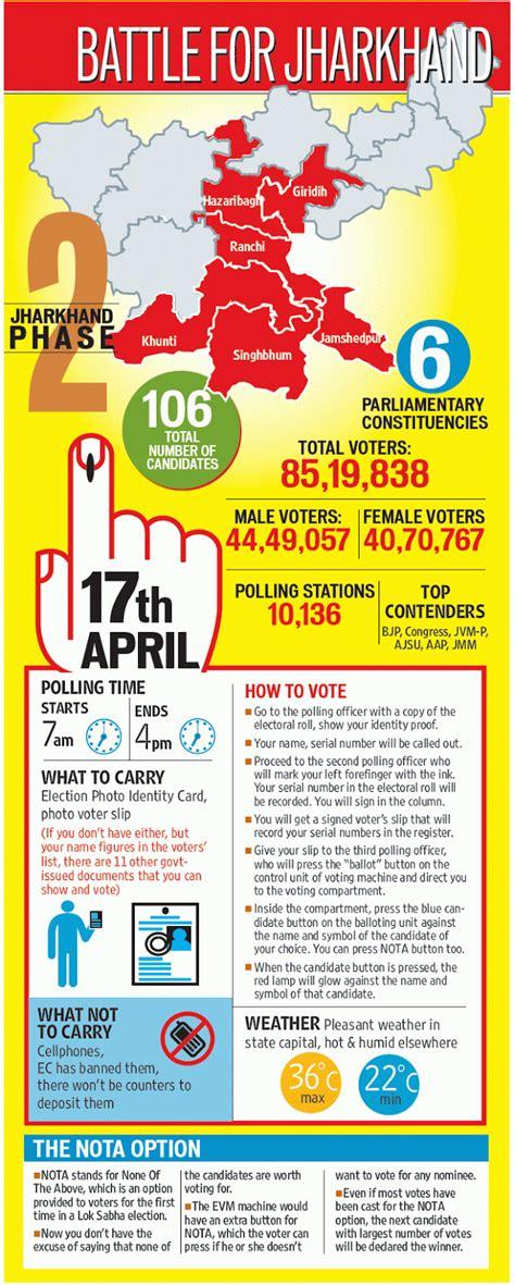 total no of seats in lok sabha kmhouseindia 2014 lok sabha election phase 5 april 17 2014