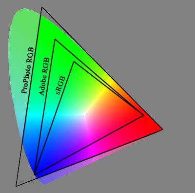 color space simple pc monitor gamut question pc talk forum digital
