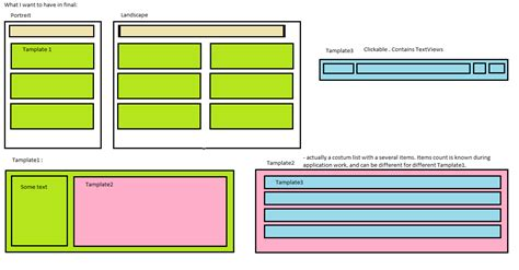 android layout template download android how to organaze layouts stack overflow
