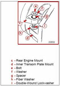 i m confused installing engine this weekend page 1 iboats boating forums 10199518